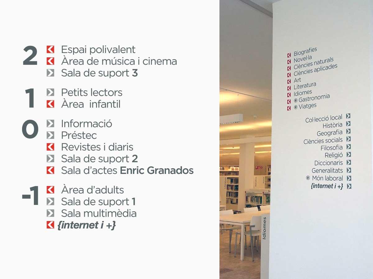 Disseny de senyalització per biblioteques. Estudi Marta Sansa. Badalona